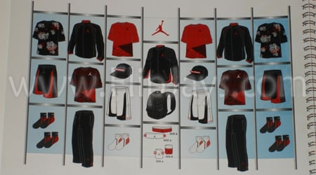 Air Jordan XX3 Clothing Preview