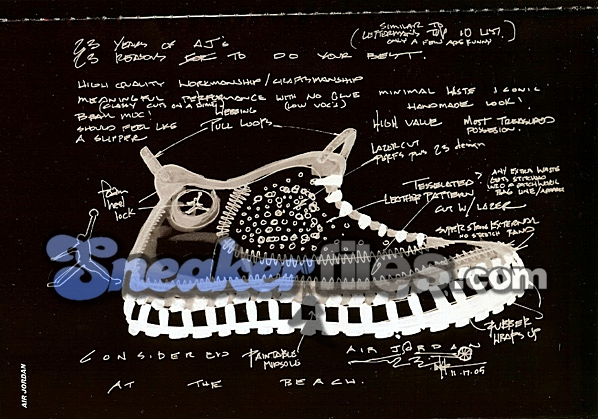 Air Jordan XX3 Blueprint by Tinker Hatfield