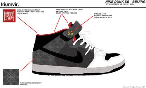 Triumvir x Fly x Nike SB Dunk Mid Beijing  25810ee7e3