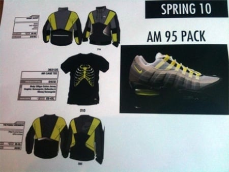 Nike Air Max 95 Neon Pack - Spring 2010 Release