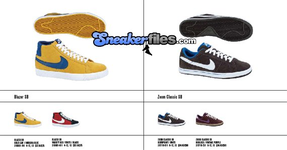 Nike SB 2010 Spring Releases