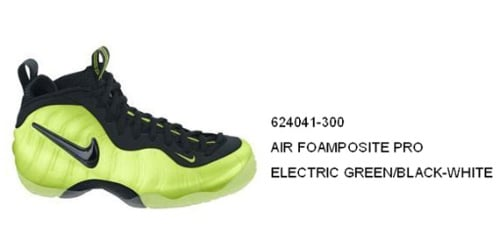 Nike Foamposite Pro- Electric Green/Black – Spring 2011