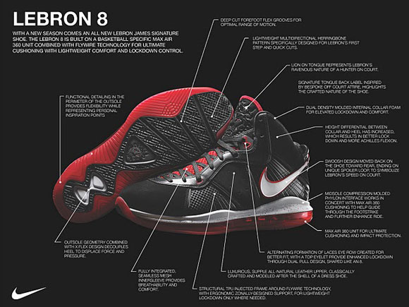 Nike Air Max LeBron VIII Officially Unveiled