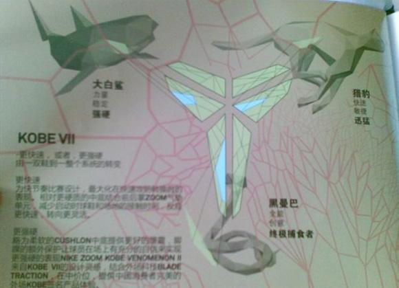 Nike Zoom Kobe VII (7) Inspired by Snakes, Sharks Cheetahs