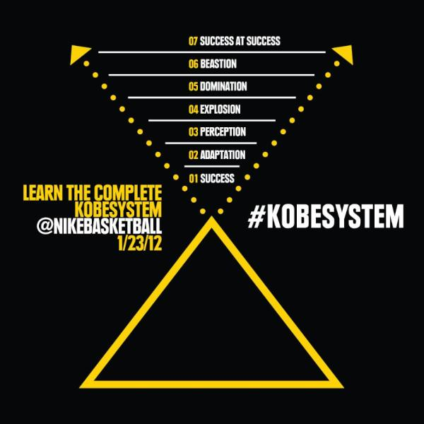 Video: #KobeSystem Level 1 - Success