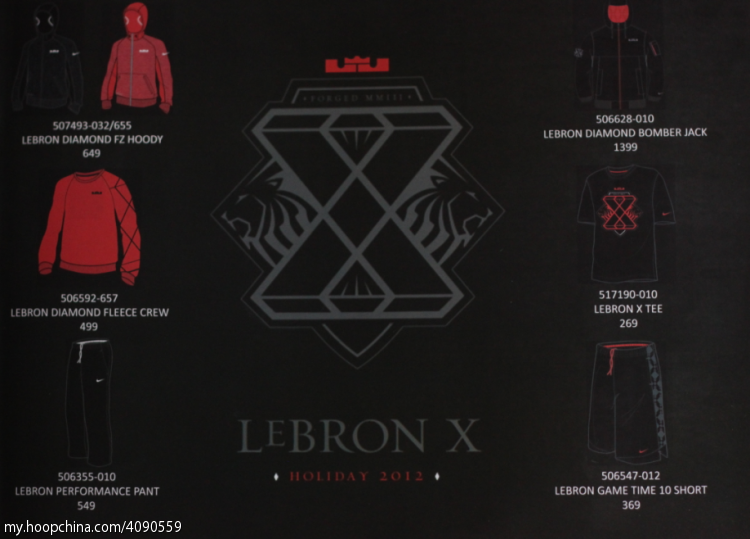 Nike LeBron 10 Preview