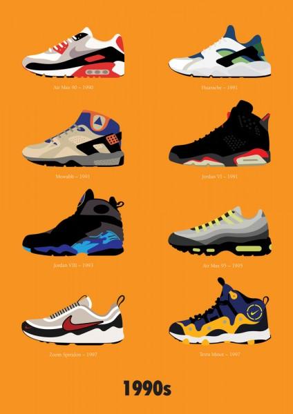 Nike Footwear Prints by Stephen Cheetham