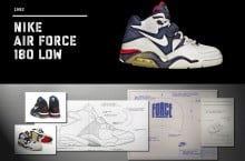 Twenty Designs That Changed The Game – Nike Air Force 180