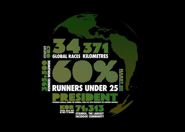 Nike's We Run Race Series Connects Runners Around The World Through Nike+