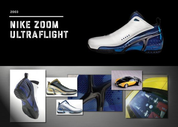 Twenty Designs That Changed The Game – Nike Zoom Ultraflight