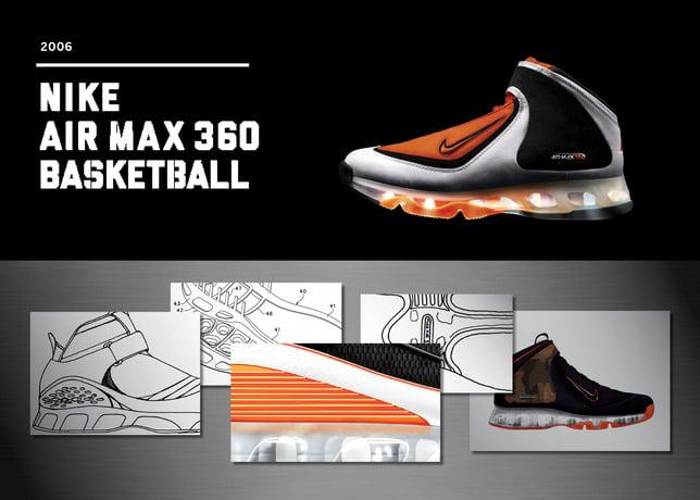 Twenty Designs That Changed The Game - Nike Air Max 360 Basketball
