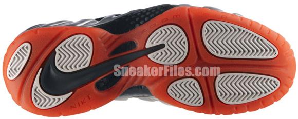 Crimson Nike Air Foamposite Pro - Official Images