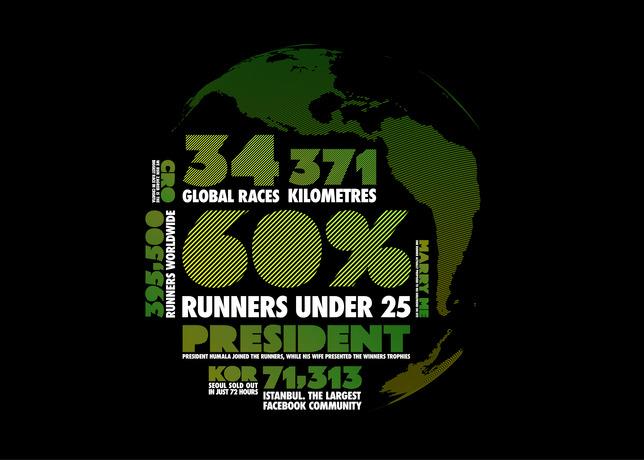 Nike's We Run Race Series Returns to Manila