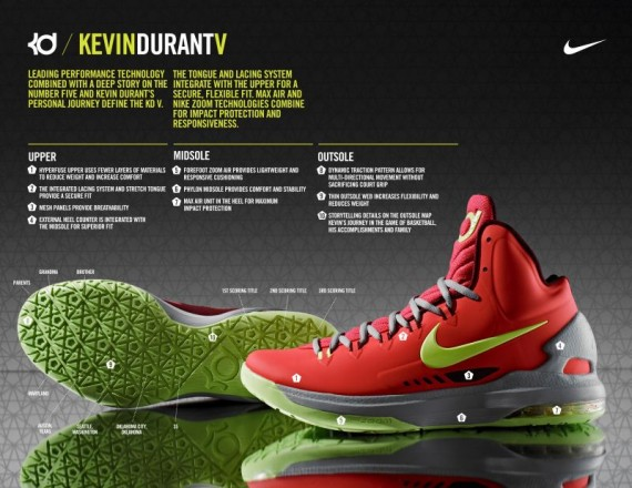 nike-zoom-kd-v-officially-unveiled-6