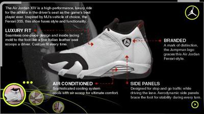 best cheap 4ca6e 29405 Air Jordan 14 XIV History | SneakerFiles