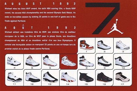 2002 Air Jordan 7 Retro Card Back