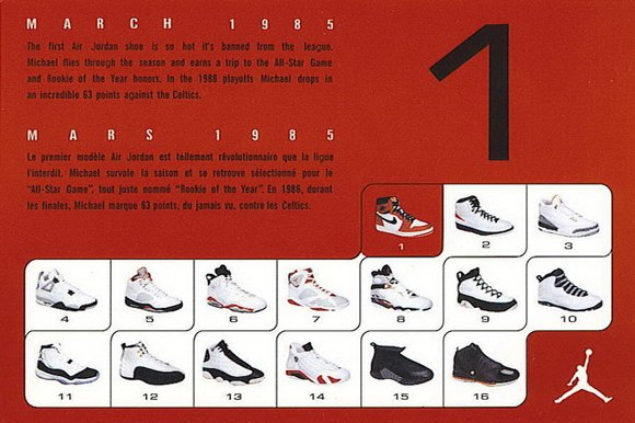 Back Air Jordan 1 Retro Card