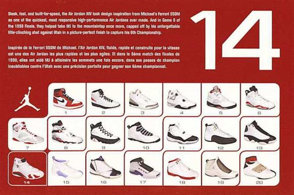air jordan retro card
