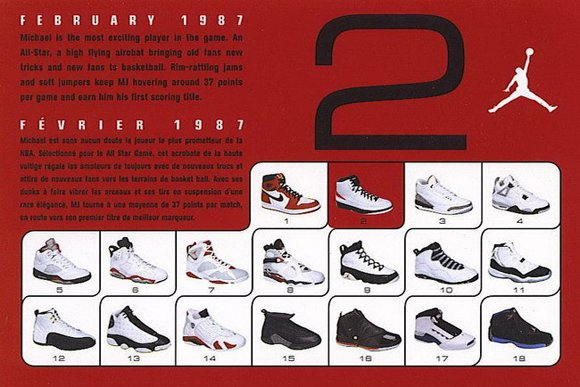Back Air Jordan 2 Retro Card