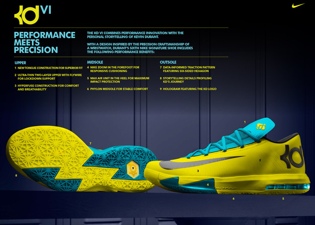 nike-kd-vi-6-officially-unveiled-11