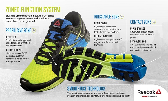 Reebok One Guide – First Look