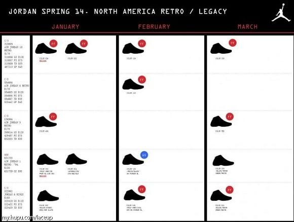 Jordan Brand Hiking Up Prices In 2014