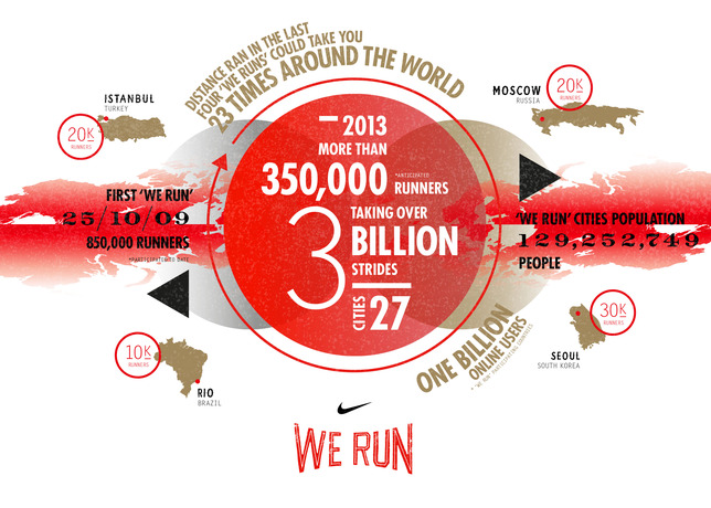 nike-2013-we-run-race-series-marks-5-anniversary-1
