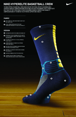 reputable site e0927 2c22a nike-introduces-the-new-nike-hyper-elite-basketball-