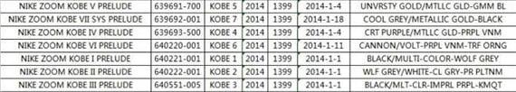 Nike Kobe Retro Prelude Pack