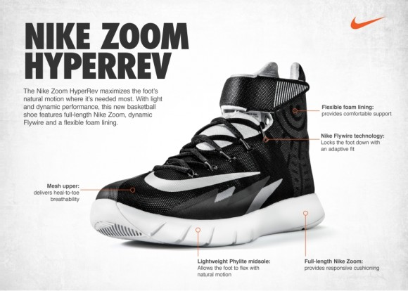 Nike Zoom Hyperrev Officially Unveiled