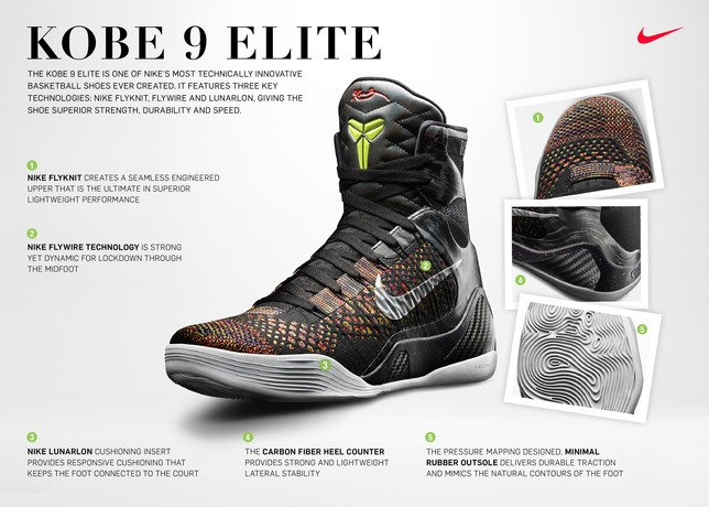 decoding-the-nike-kobe-9-elite-masterpiece-11