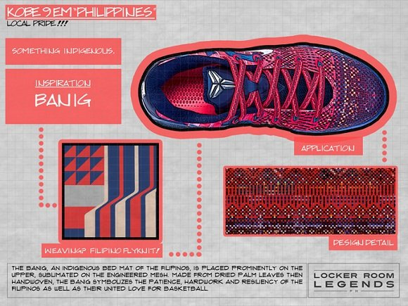 The Inspiration Behind the Design of the Nike Kobe 9 EM Philippines