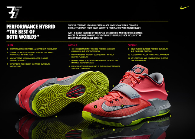 nike-kd-vii-7-officially-unveiled-10