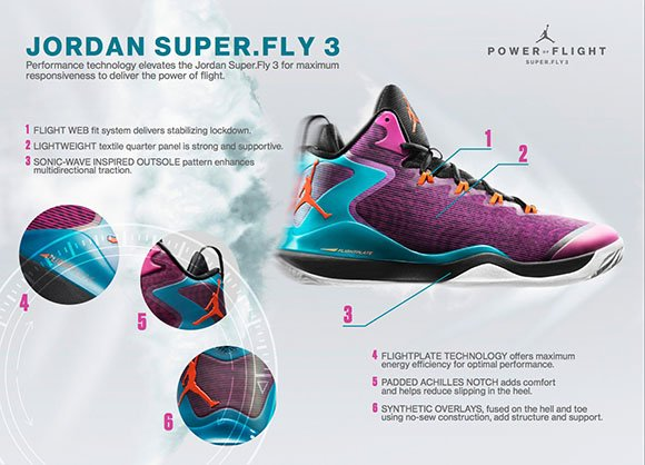 online retailer bd5c3 61fa3 Blake Griffin Jordan Brand Introduce the Super.Fly 3