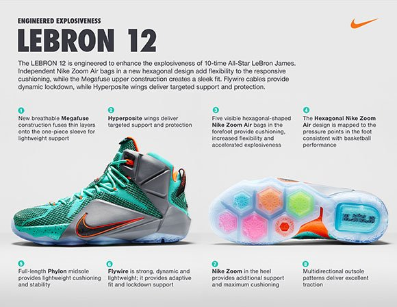 7dad2cb1e86 Nike LeBron 12 Officially Unveiled