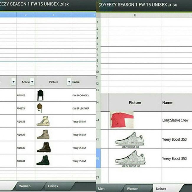 Hvor Du Kan Kjøpe Adidas Yeezy 950 Støvler e3uYmi8d