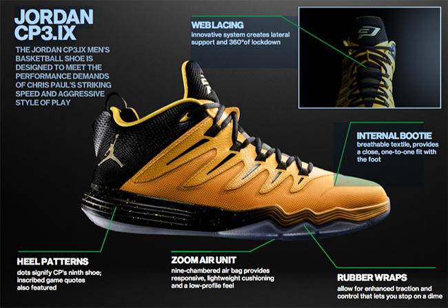 87ac47bf0aec0d Jordan CP3 9 Yellow Dragon
