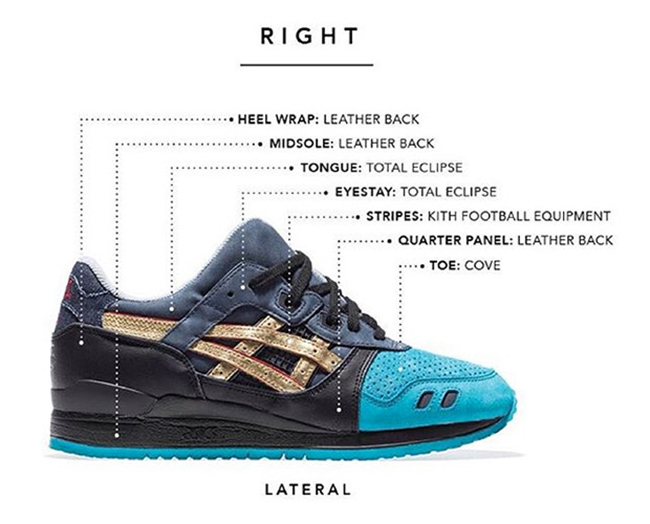 Ronnie Fieg Asics Gel Lyte III Homage Colors Breakdown