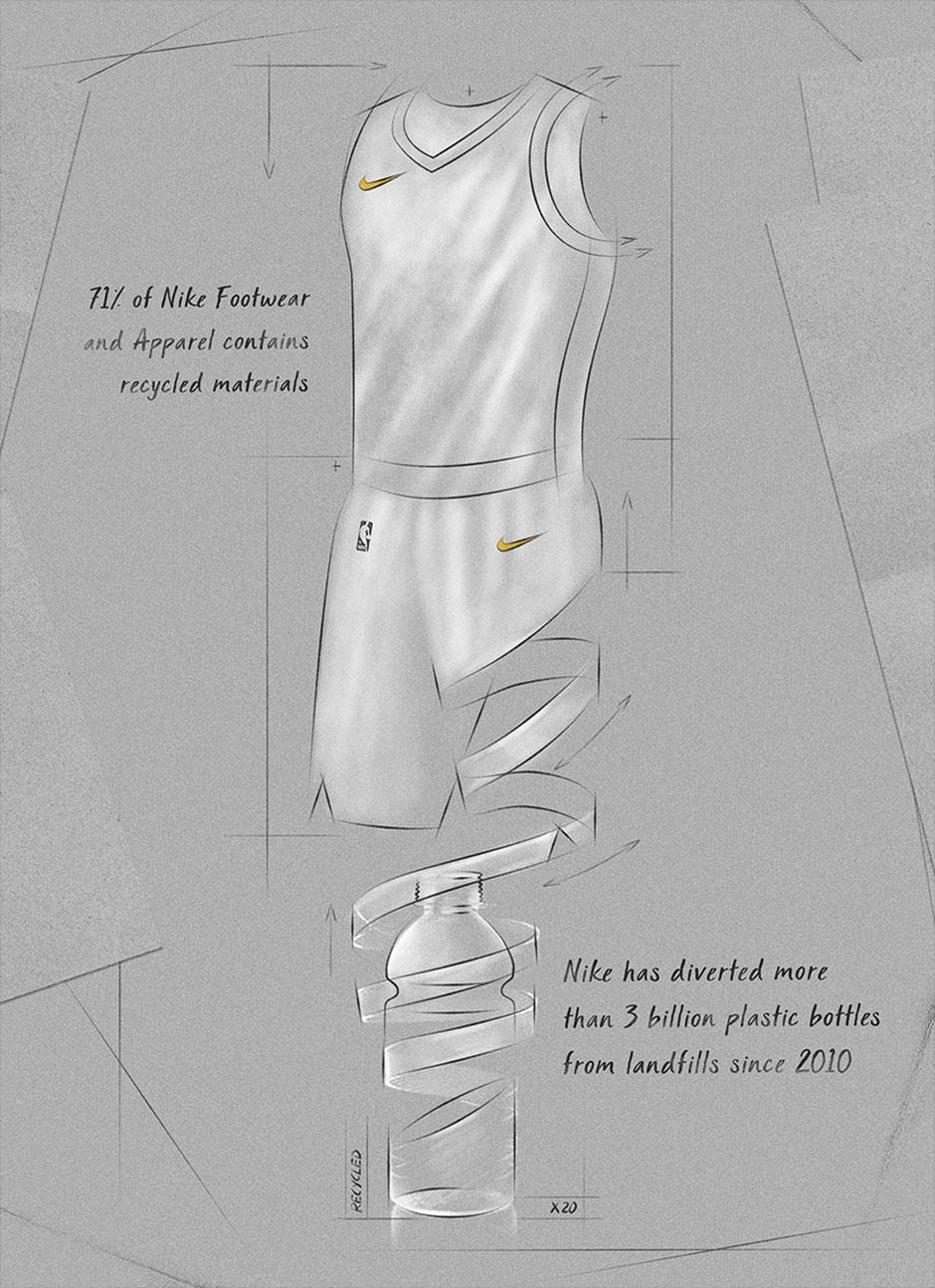 Nike NBA Jersey 2017-18 Season