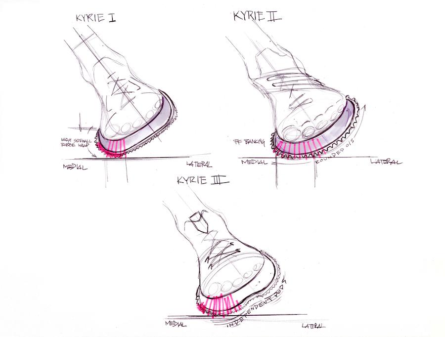 Nike Kyrie 4 Sketch