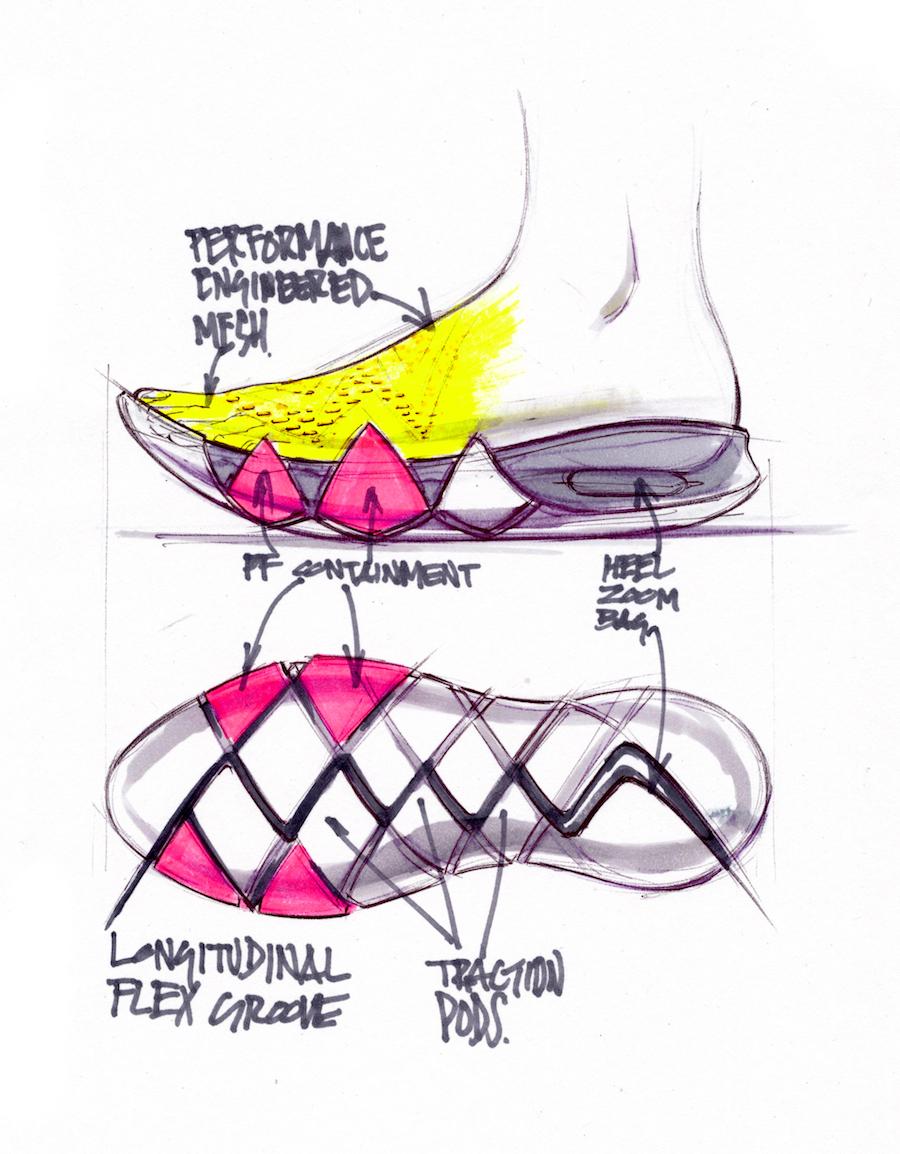 Nike Kyrie 4 Tech Info