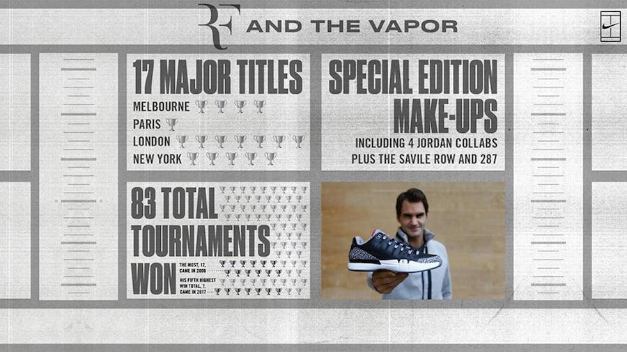 c837d61054 Nike Air Zoom Vapor X Release Date | SneakerFiles