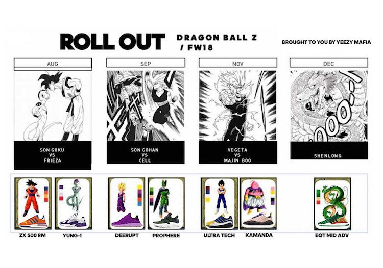 Dragon Ball Z adidas Collection Release Date