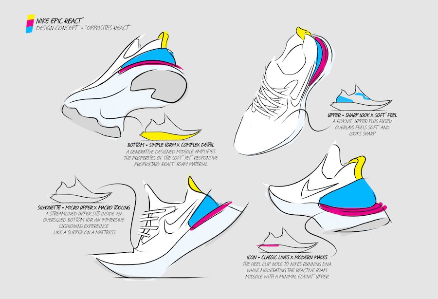 Nike Epic React Flyknit Design Sketch
