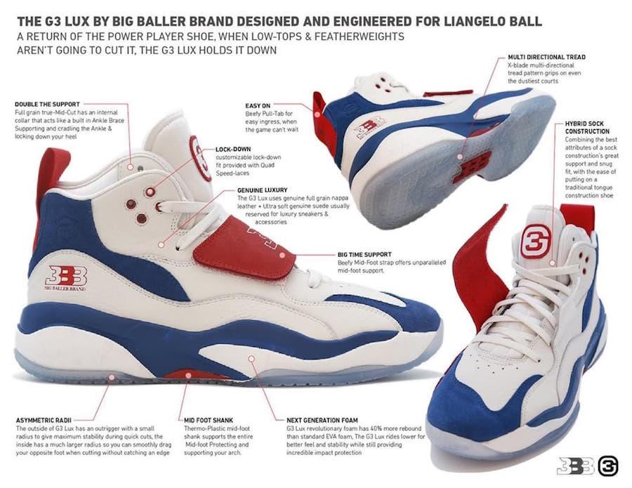Big Baller Brand LiAngelo Ball G3 Release Date
