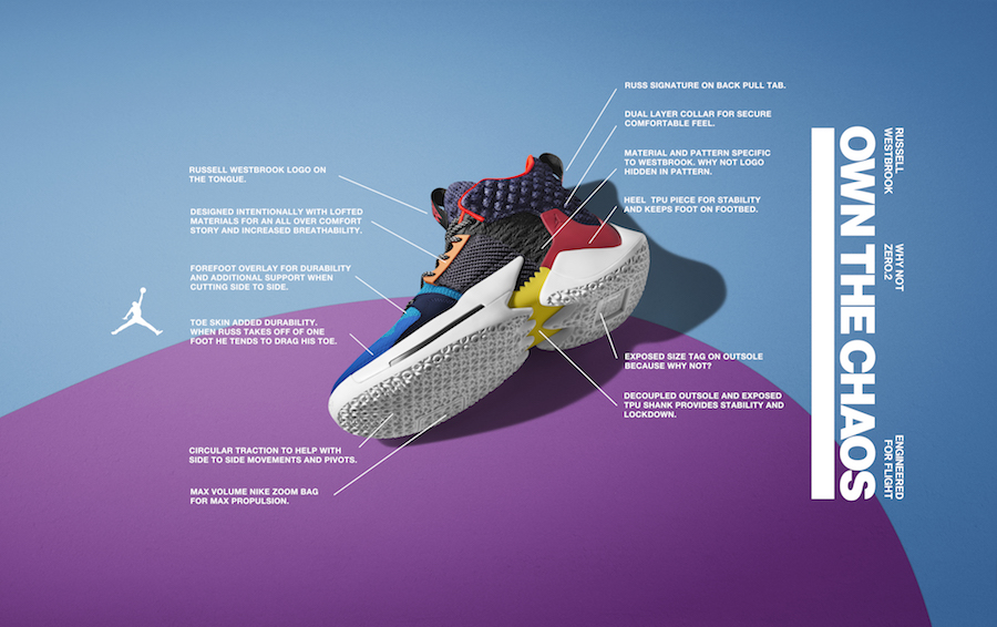 Jordan Why Not Zer0.2 Future History Release Date