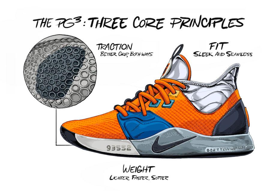 Nike PG 3 NASA CI2666-800 Release Date Price