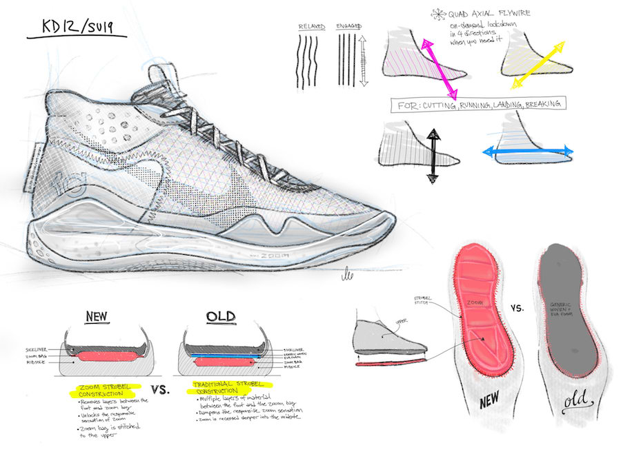 Nike KD 12 Sketch