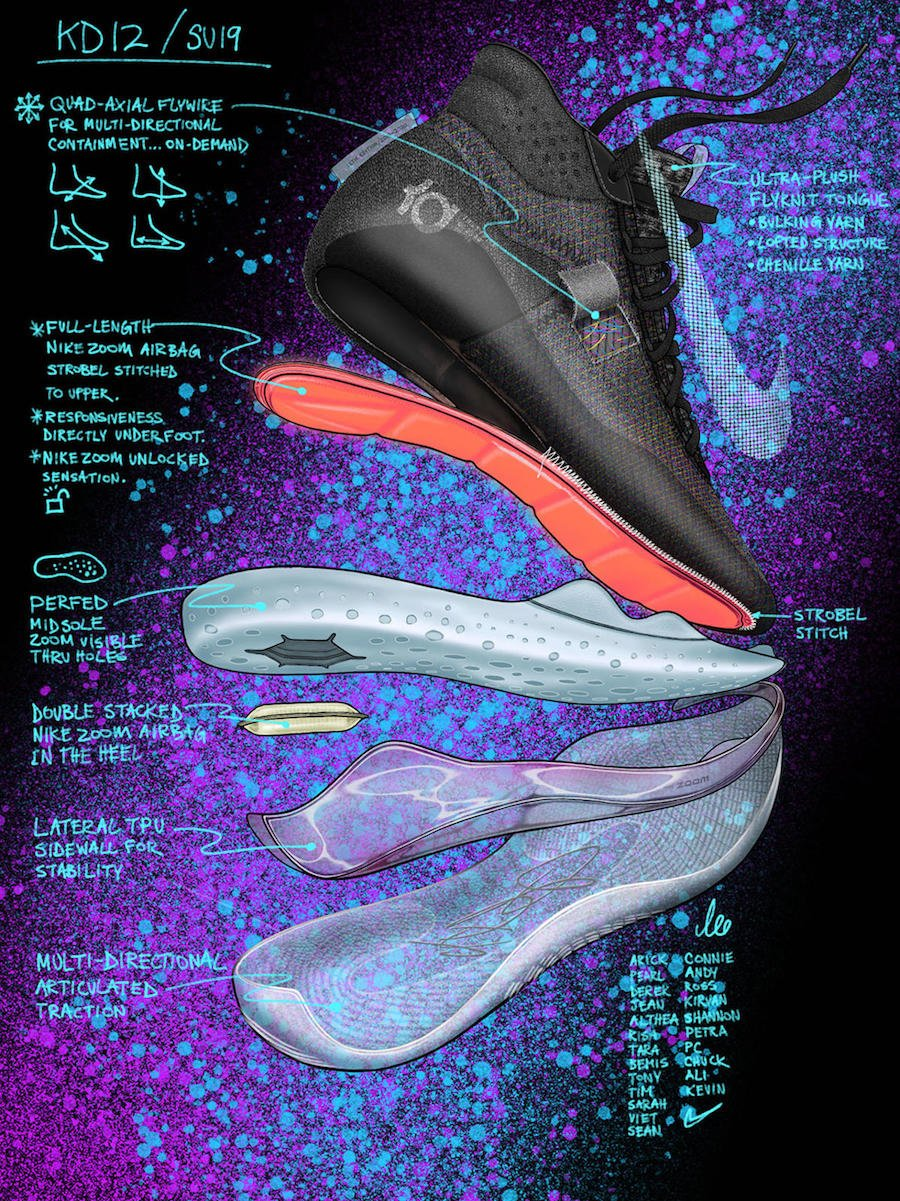Nike KD 12 Technology Breakdown