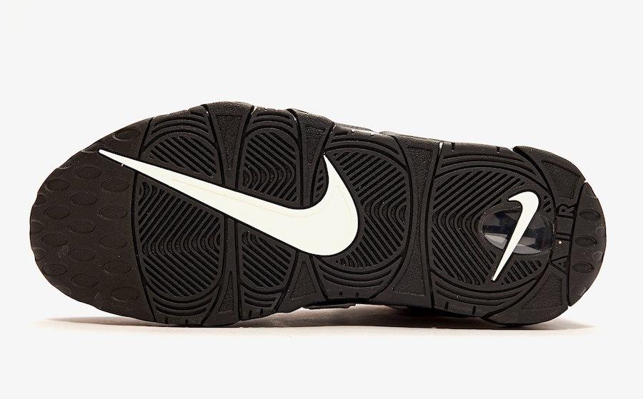 Nike Air More Uptempo Black Camo CJ6122-001 Release Info